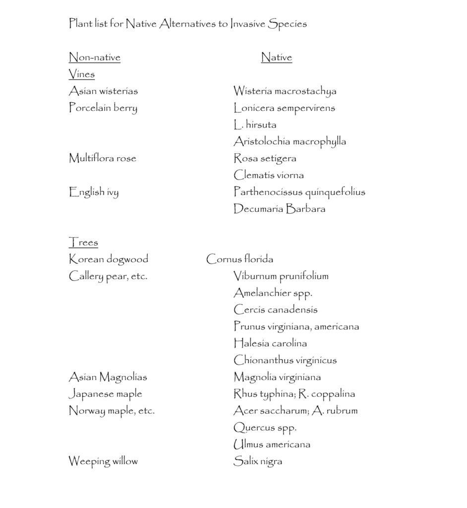 Native plant list